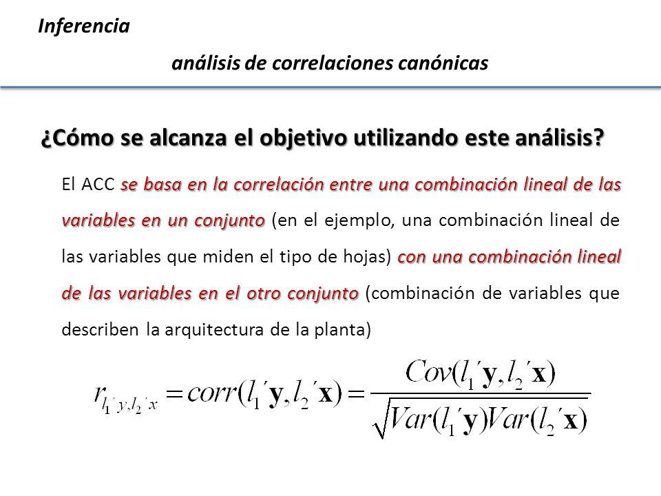 análisis de correlaciones canónicas