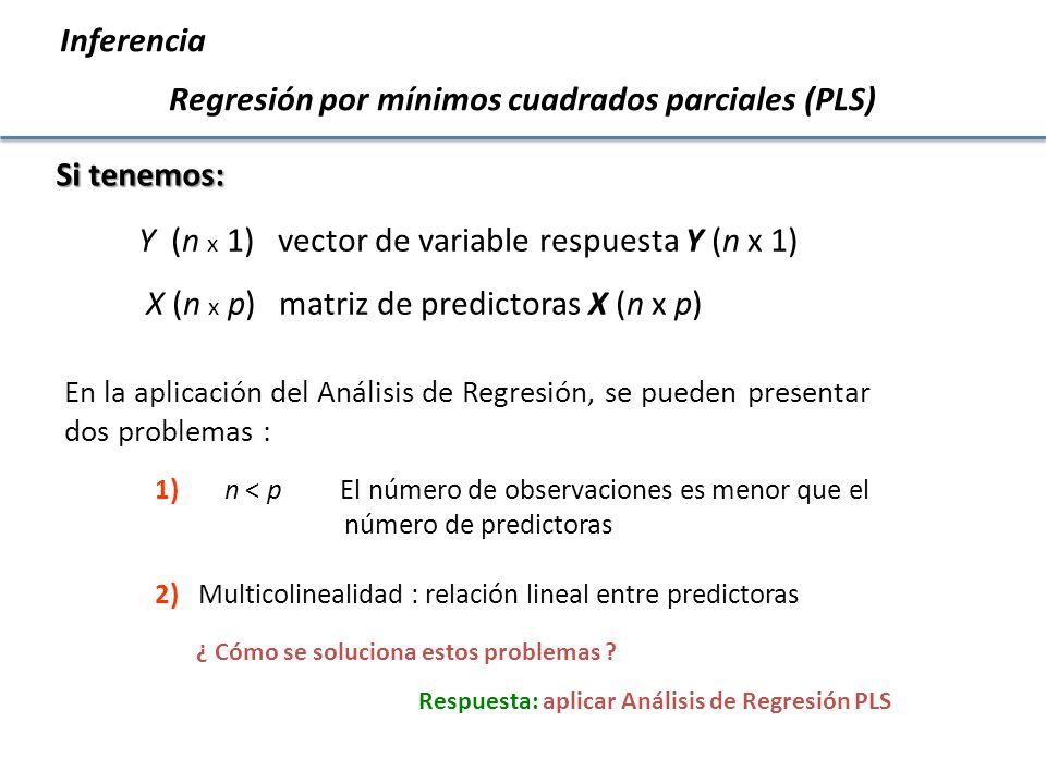 Regresión por mínimos cuadrados parciales (PLS)