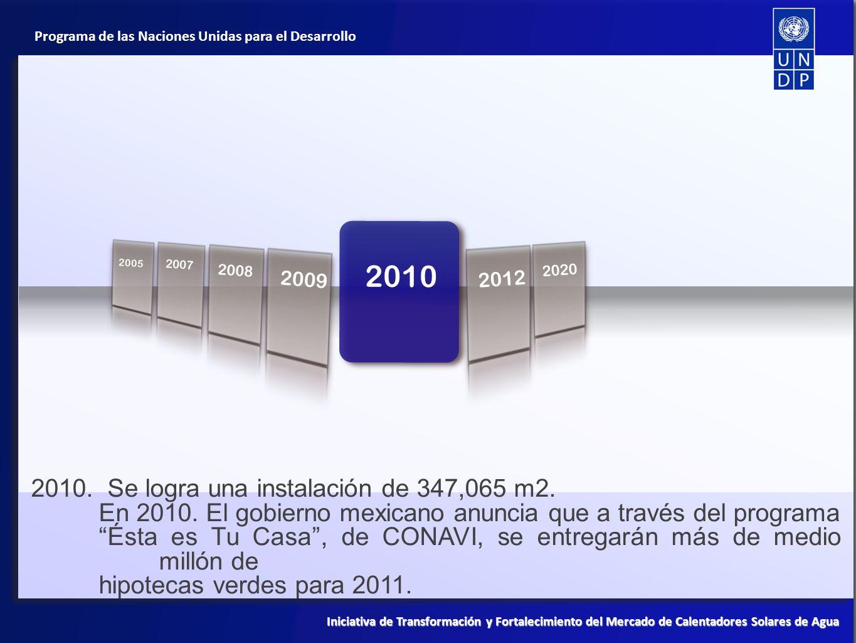 1999 2010 2010. Se logra una instalación de 347,065 m2.