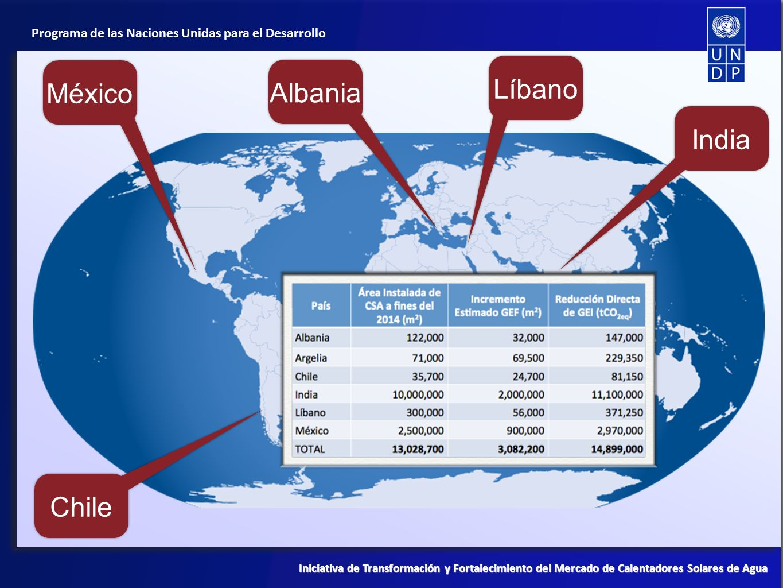 Líbano México Albania India Chile
