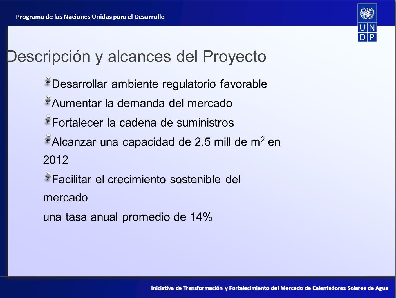 Descripción y alcances del Proyecto