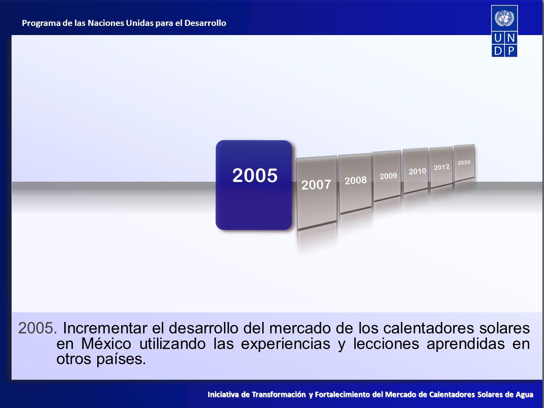 2005 2012. 2020. 2010. 2007. 2008. 2009.