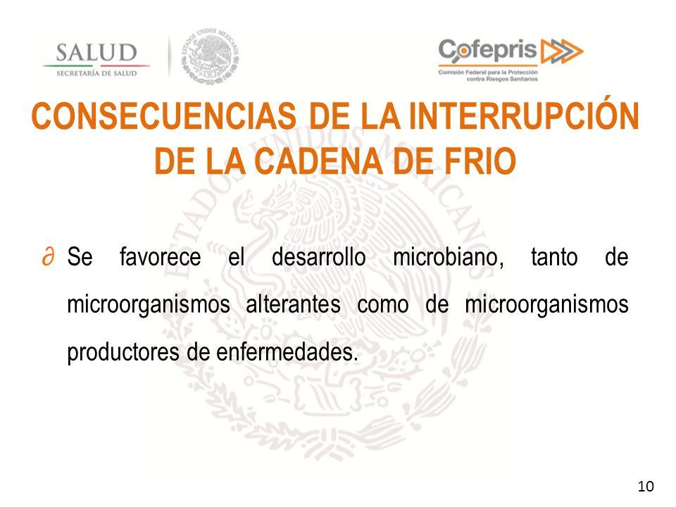 CONSECUENCIAS DE LA INTERRUPCIÓN DE LA CADENA DE FRIO