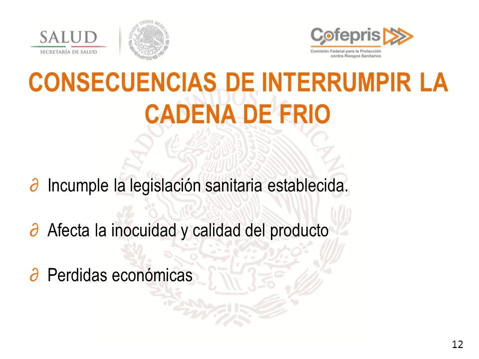 CONSECUENCIAS DE INTERRUMPIR LA CADENA DE FRIO