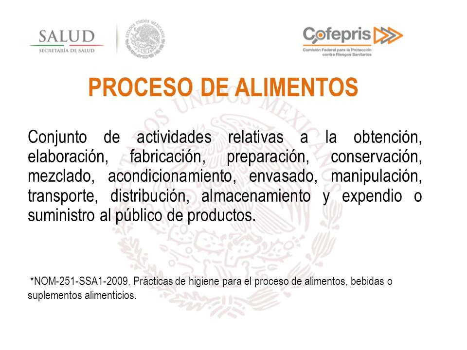 PROCESO DE ALIMENTOS