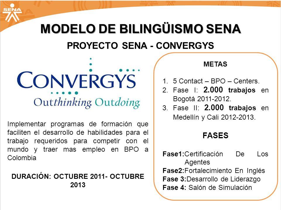 PROYECTO SENA - CONVERGYS DURACIÓN: OCTUBRE 2011- OCTUBRE 2013