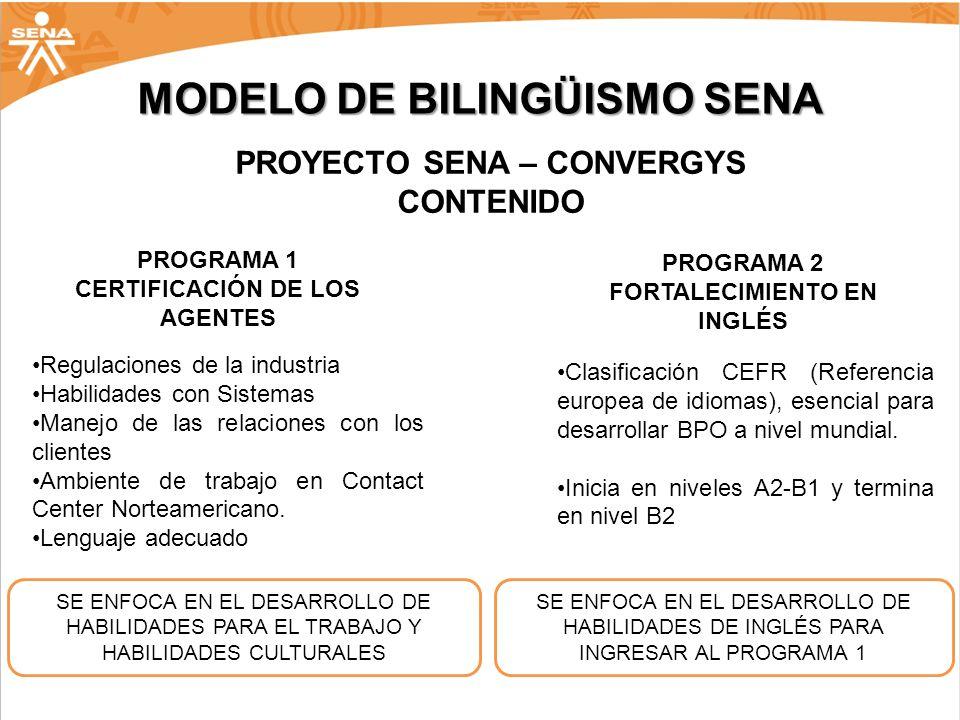 MODELO DE BILINGÜISMO SENA