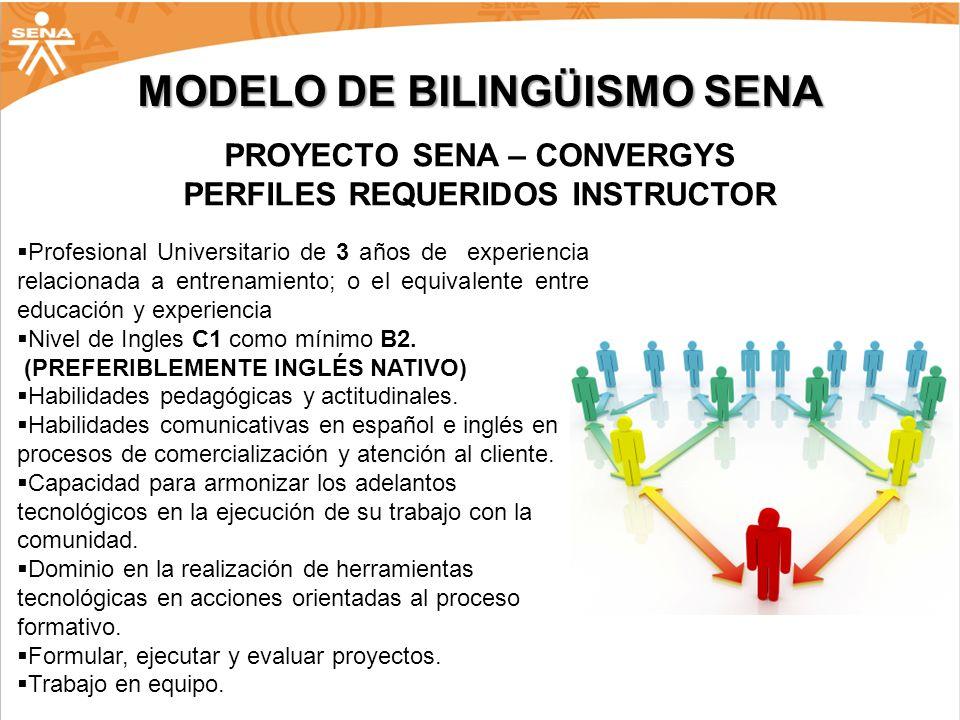 PROYECTO SENA – CONVERGYS PERFILES REQUERIDOS INSTRUCTOR