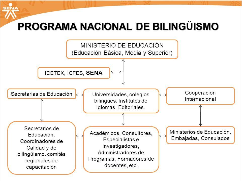 PROGRAMA NACIONAL DE BILINGÜISMO