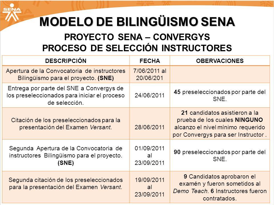 PROYECTO SENA – CONVERGYS PROCESO DE SELECCIÓN INSTRUCTORES