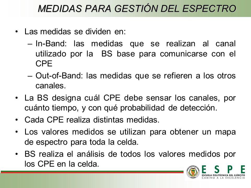 MEDIDAS PARA GESTIÓN DEL ESPECTRO