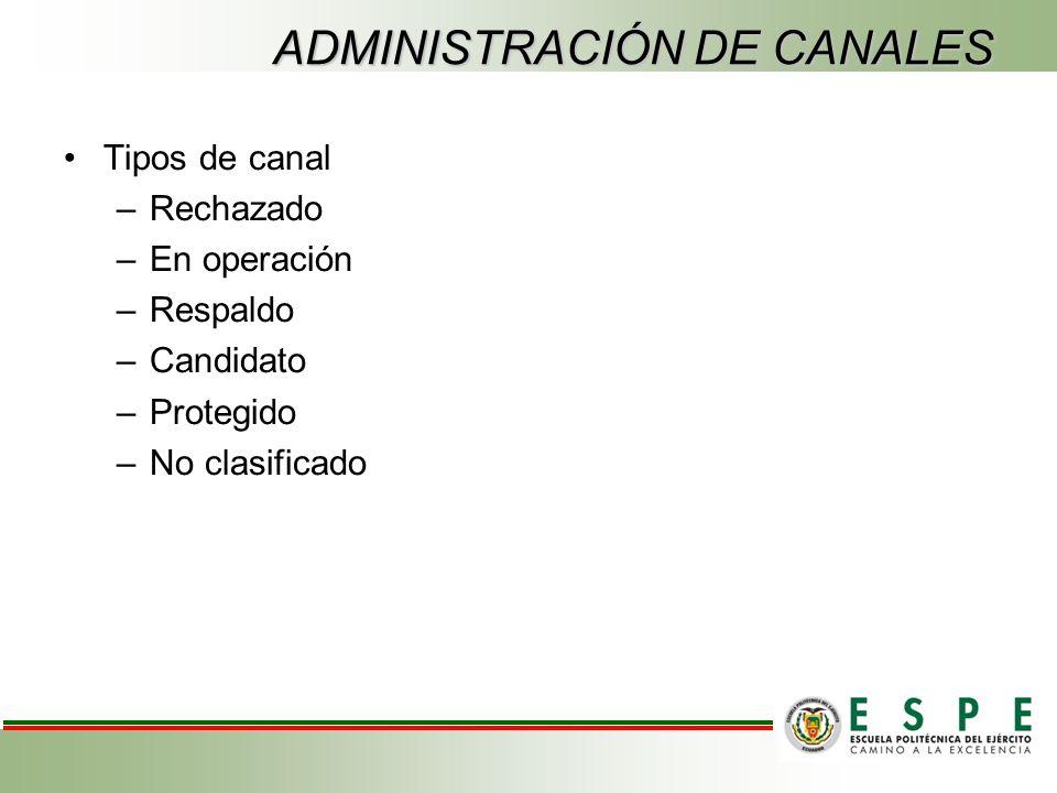 ADMINISTRACIÓN DE CANALES