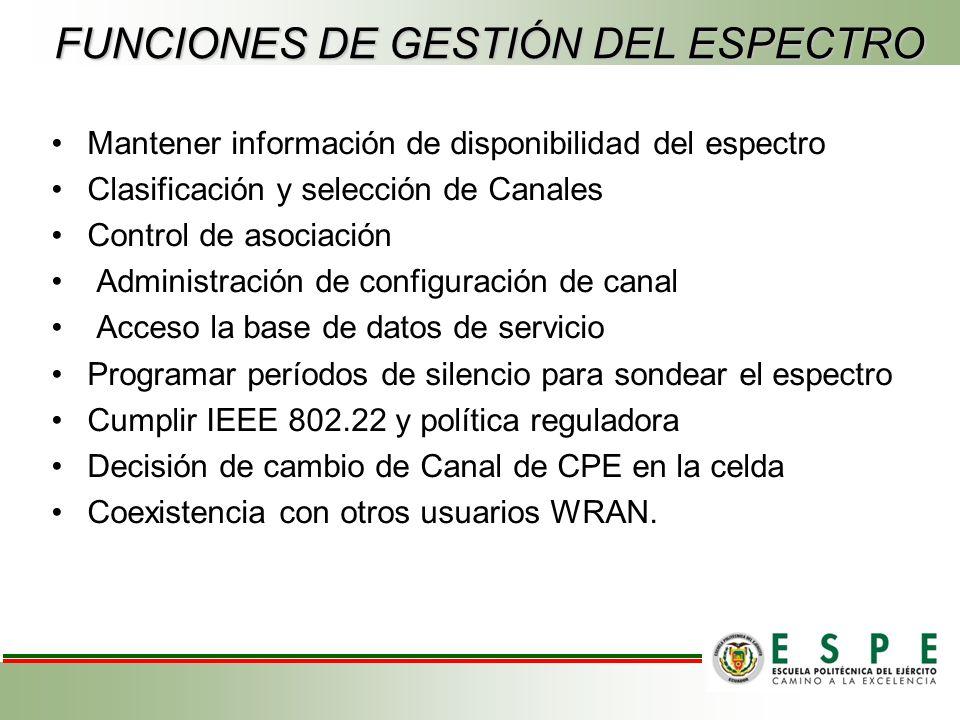 FUNCIONES DE GESTIÓN DEL ESPECTRO