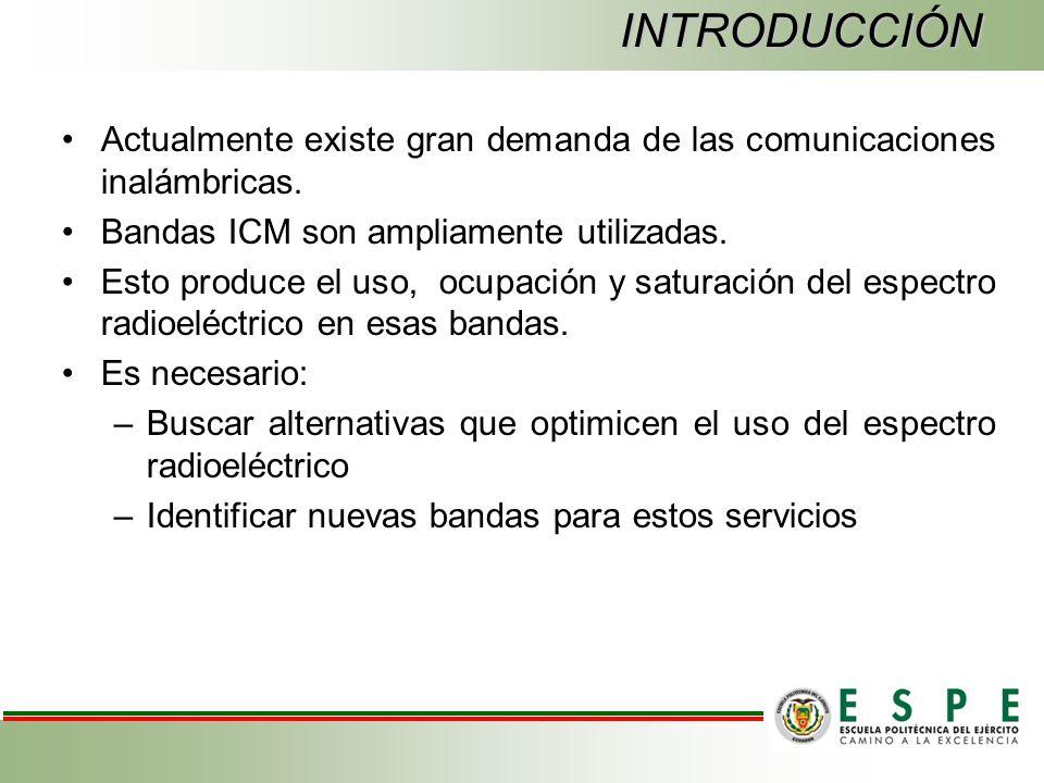 INTRODUCCIÓN Actualmente existe gran demanda de las comunicaciones inalámbricas. Bandas ICM son ampliamente utilizadas.