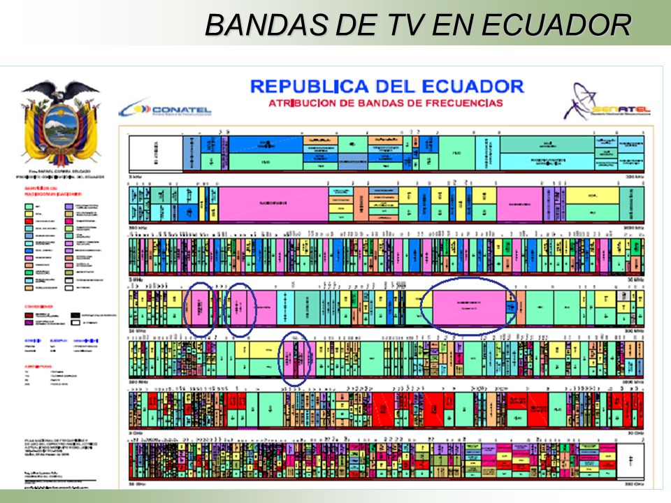 BANDAS DE TV EN ECUADOR