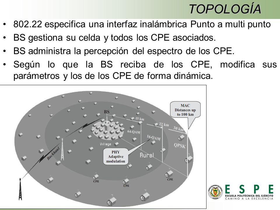 TOPOLOGÍA 802.22 especifica una interfaz inalámbrica Punto a multi punto. BS gestiona su celda y todos los CPE asociados.