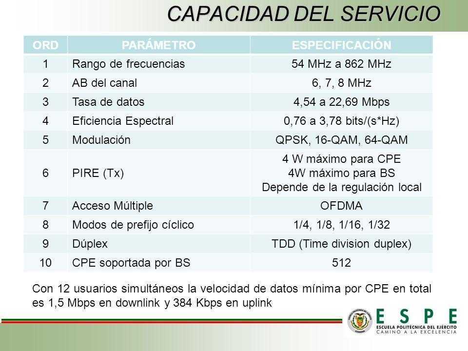 CAPACIDAD DEL SERVICIO