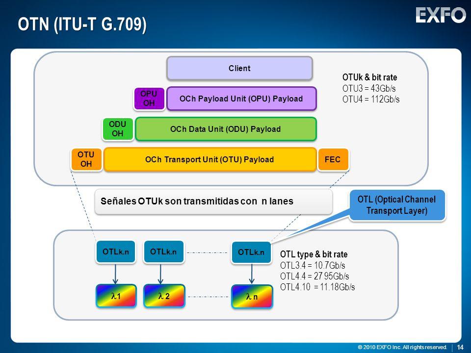 OTN (ITU-T G.709) OTUk & bit rate OTU3 = 43Gb/s OTU4 = 112Gb/s