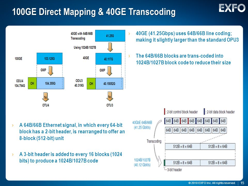 100GE Direct Mapping & 40GE Transcoding