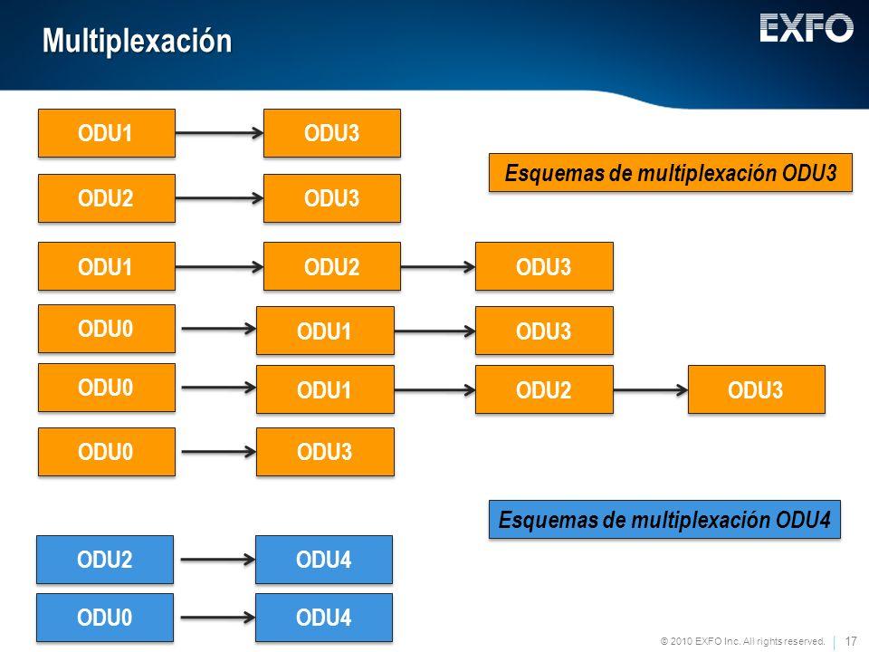 Esquemas de multiplexación ODU3 Esquemas de multiplexación ODU4