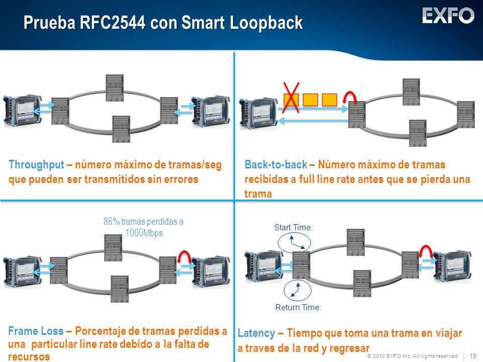 Prueba RFC2544 con Smart Loopback