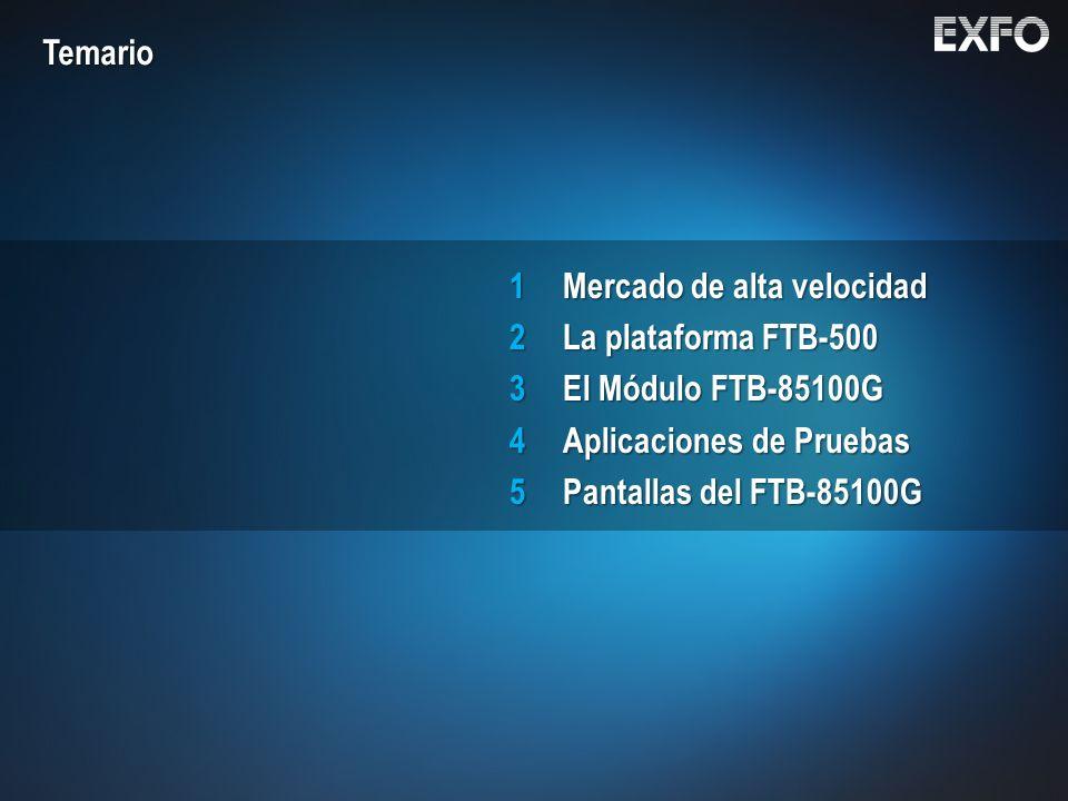 Temario Mercado de alta velocidad. La plataforma FTB-500. El Módulo FTB-85100G. Aplicaciones de Pruebas.