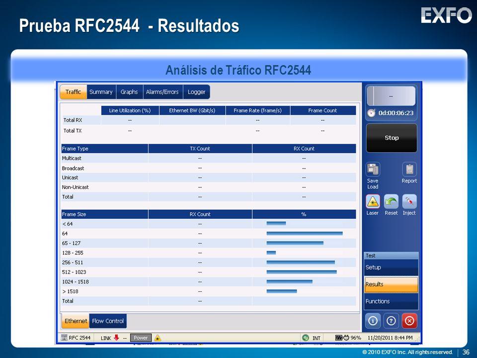 Prueba RFC2544 - Resultados