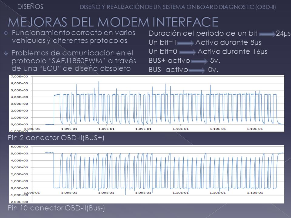 MEJORAS DEL MODEM INTERFACE