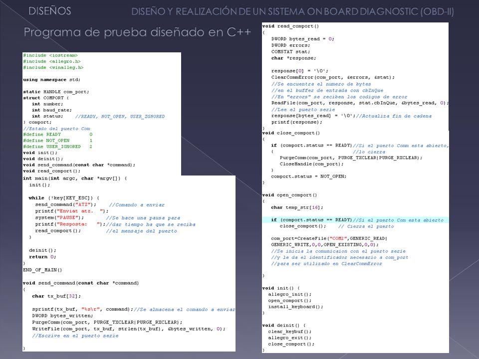 Programa de prueba diseñado en C++