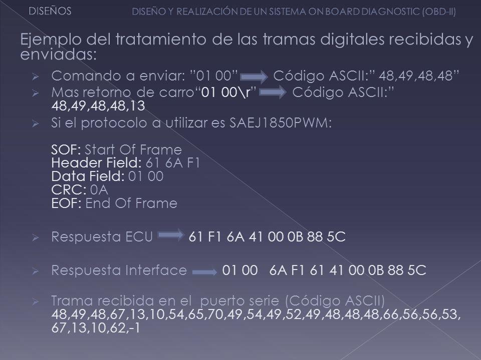 Ejemplo del tratamiento de las tramas digitales recibidas y enviadas:
