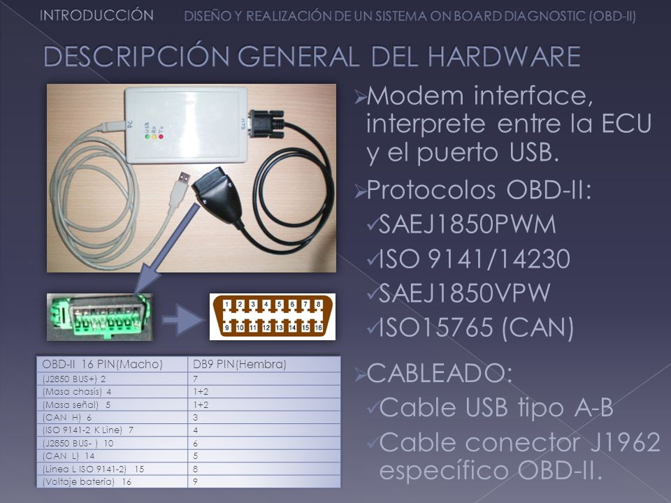 DESCRIPCIÓN GENERAL DEL HARDWARE