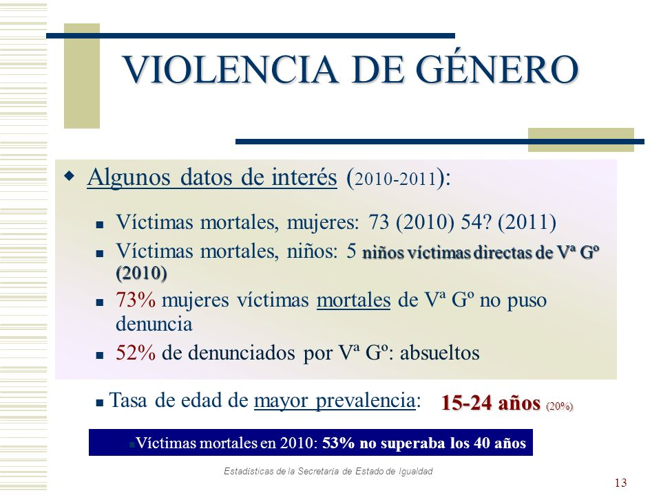 VIOLENCIA DE GÉNERO Algunos datos de interés (2010-2011):