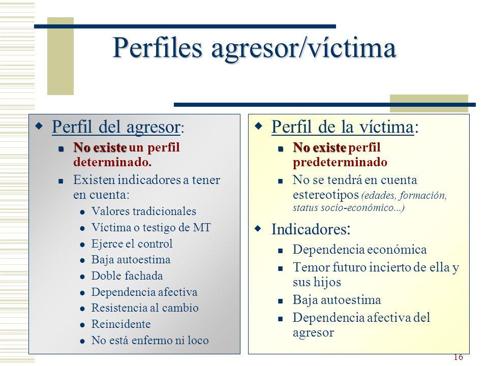 Perfiles agresor/víctima