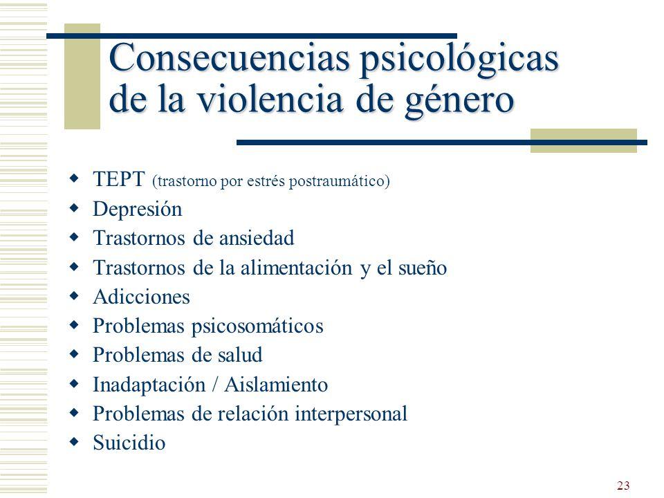 Consecuencias psicológicas de la violencia de género