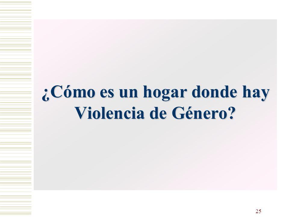 Violencia de Género. Consecuencias los niños y niñas