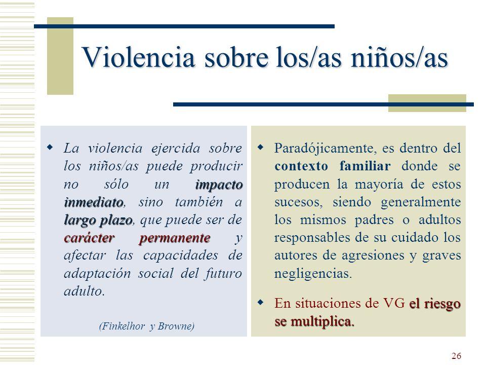 Violencia sobre los/as niños/as