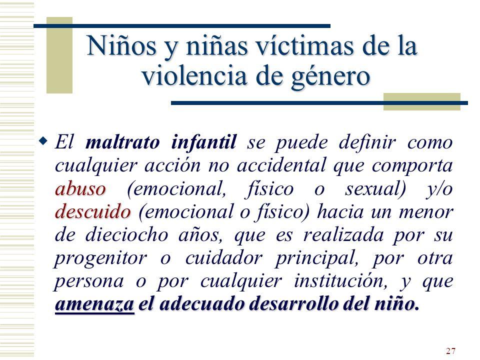 Niños y niñas víctimas de la violencia de género
