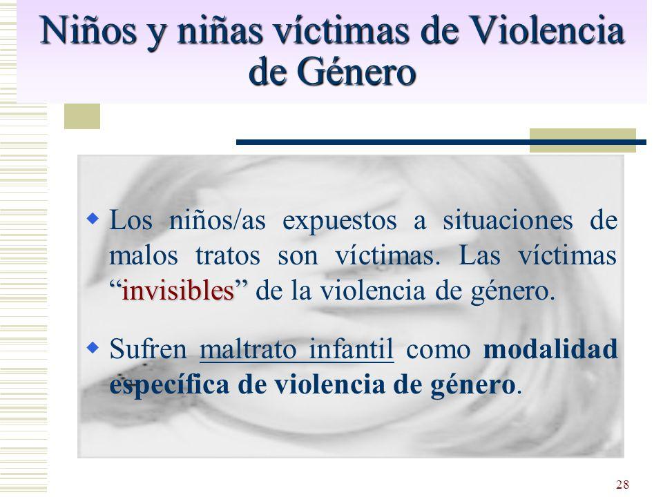 Niños y niñas víctimas de Violencia de Género