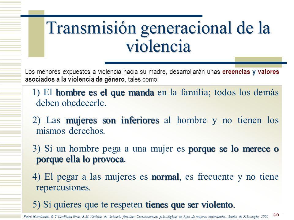 Transmisión generacional de la violencia