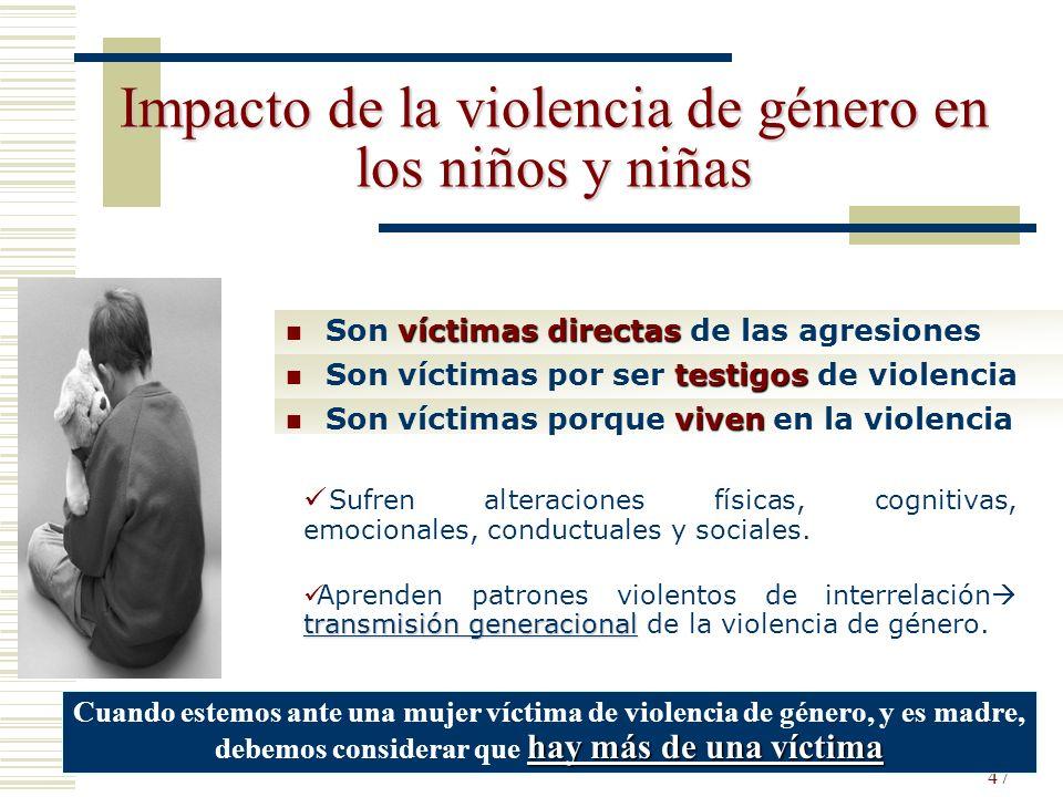 Impacto de la violencia de género en los niños y niñas