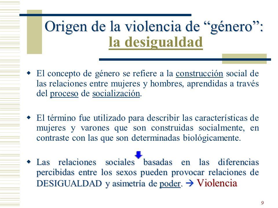 Origen de la violencia de género : la desigualdad