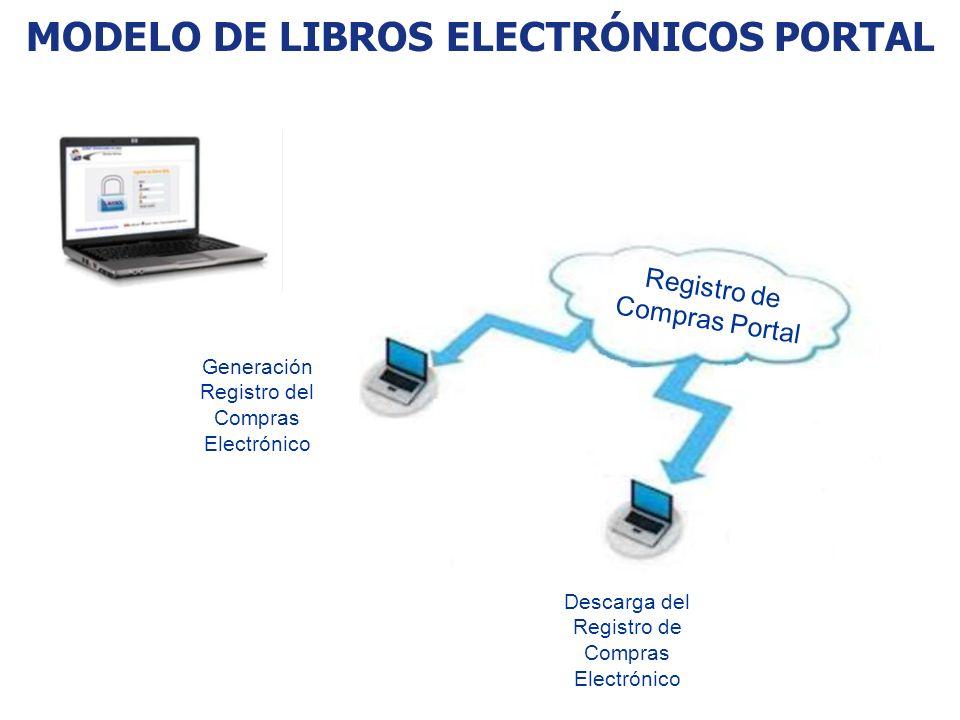 MODELO DE LIBROS ELECTRÓNICOS PORTAL
