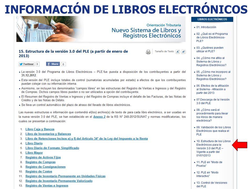 INFORMACIÓN DE LIBROS ELECTRÓNICOS
