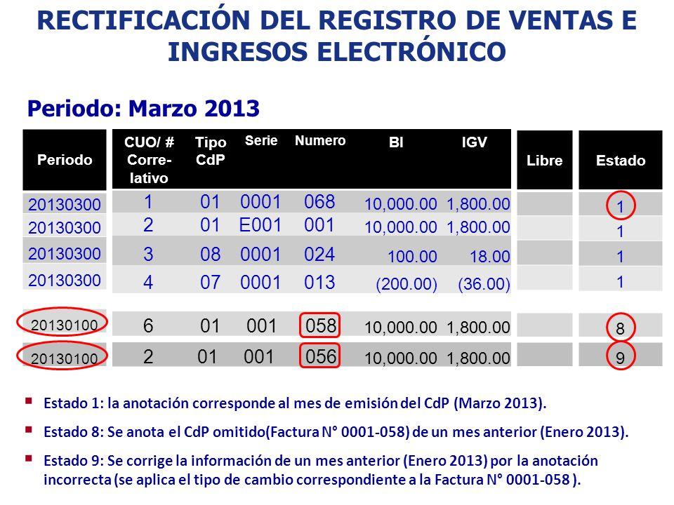 Rectificación del Registro de Ventas e Ingresos Electrónico