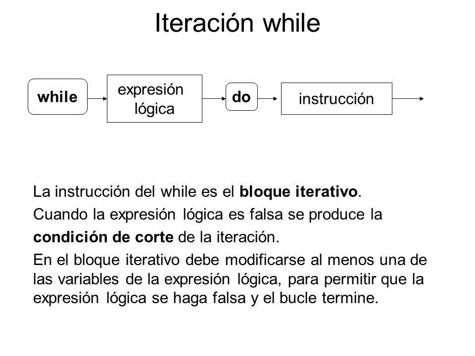 Iteración while expresión while do lógica instrucción