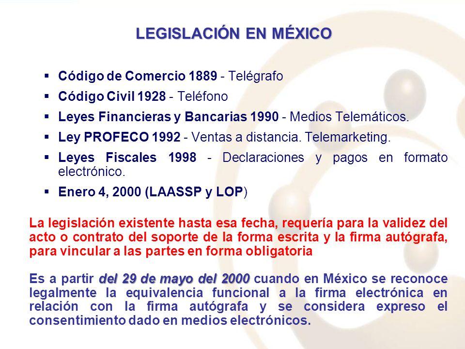 LEGISLACIÓN EN MÉXICO Código de Comercio 1889 - Telégrafo