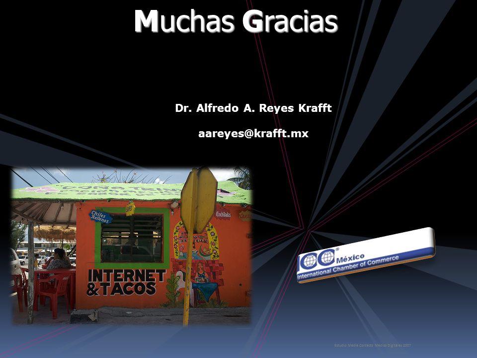 Muchas Gracias Dr. Alfredo A. Reyes Krafft aareyes@krafft.mx