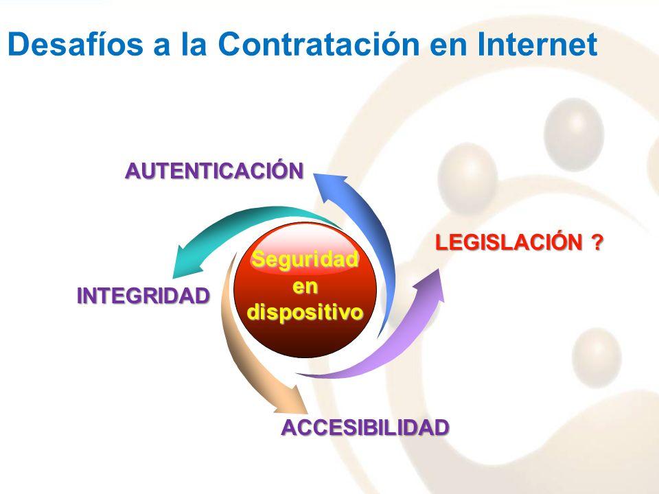 Desafíos a la Contratación en Internet