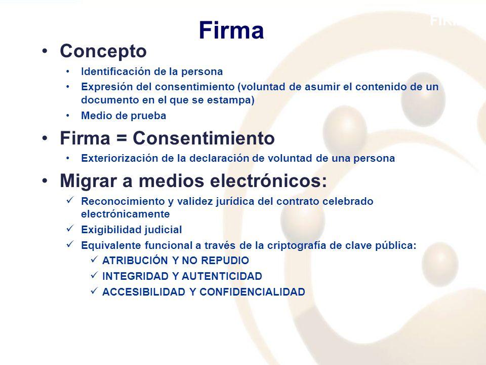 Firma Concepto Firma = Consentimiento Migrar a medios electrónicos: