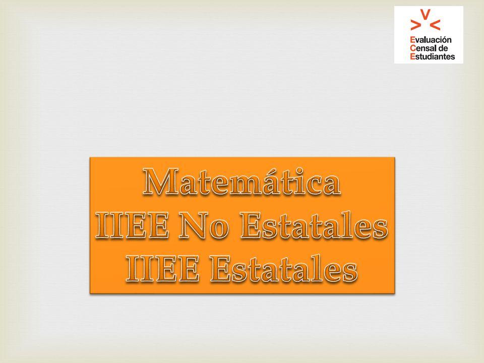 Matemática IIEE No Estatales IIEE Estatales